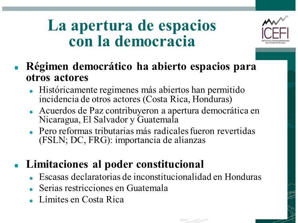 La apertura de espacios con la democracia Régimen democrático ha abierto espacios para otros actores Históricamente regimenes más abiertos han permiti