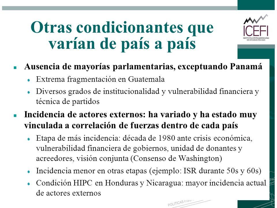 Otras condicionantes que varían de país a país Ausencia de mayorías parlamentarias, exceptuando Panamá Extrema fragmentación en Guatemala Diversos gra