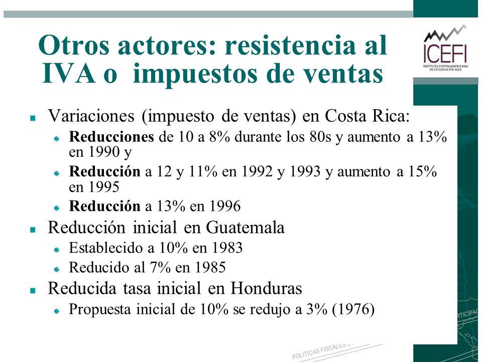Otros actores: resistencia al IVA o impuestos de ventas Variaciones (impuesto de ventas) en Costa Rica: Reducciones de 10 a 8% durante los 80s y aumen