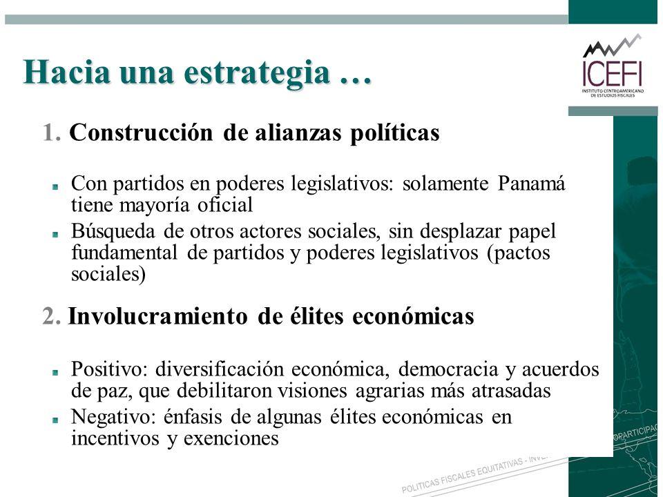 Hacia una estrategia … 1. Construcción de alianzas políticas Con partidos en poderes legislativos: solamente Panamá tiene mayoría oficial Búsqueda de