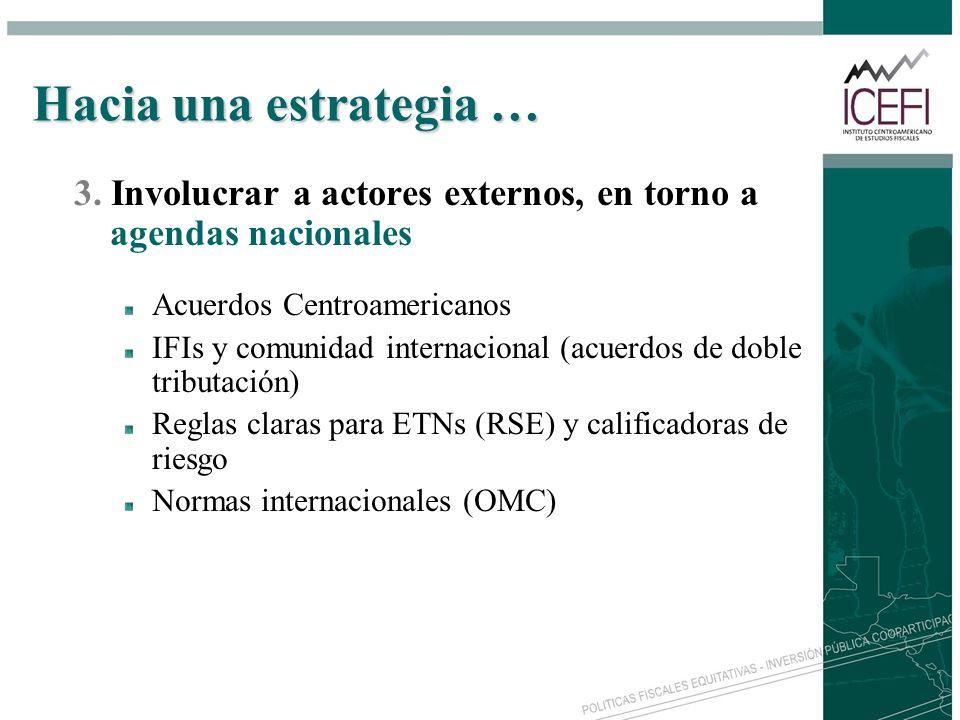 Hacia una estrategia … 3. Involucrar a actores externos, en torno a agendas nacionales Acuerdos Centroamericanos IFIs y comunidad internacional (acuer