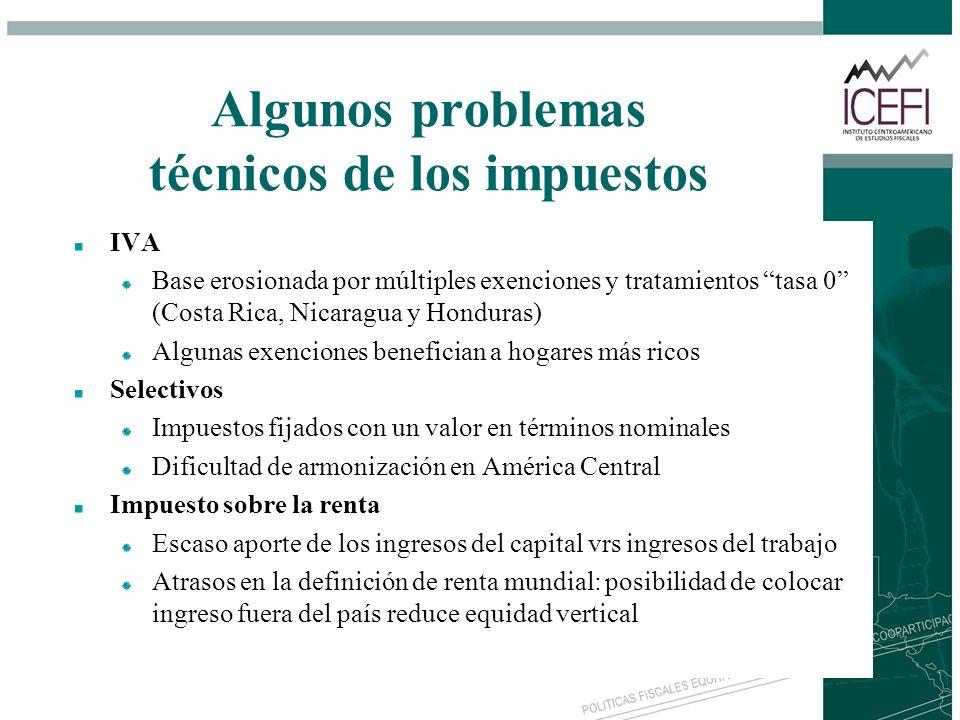 Algunos problemas técnicos de los impuestos IVA Base erosionada por múltiples exenciones y tratamientos tasa 0 (Costa Rica, Nicaragua y Honduras) Algu