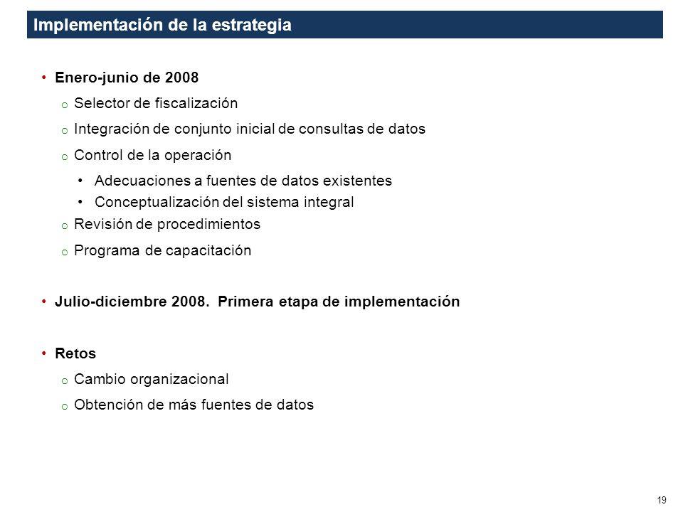 Implementación de la estrategia Enero-junio de 2008 o Selector de fiscalización o Integración de conjunto inicial de consultas de datos o Control de l