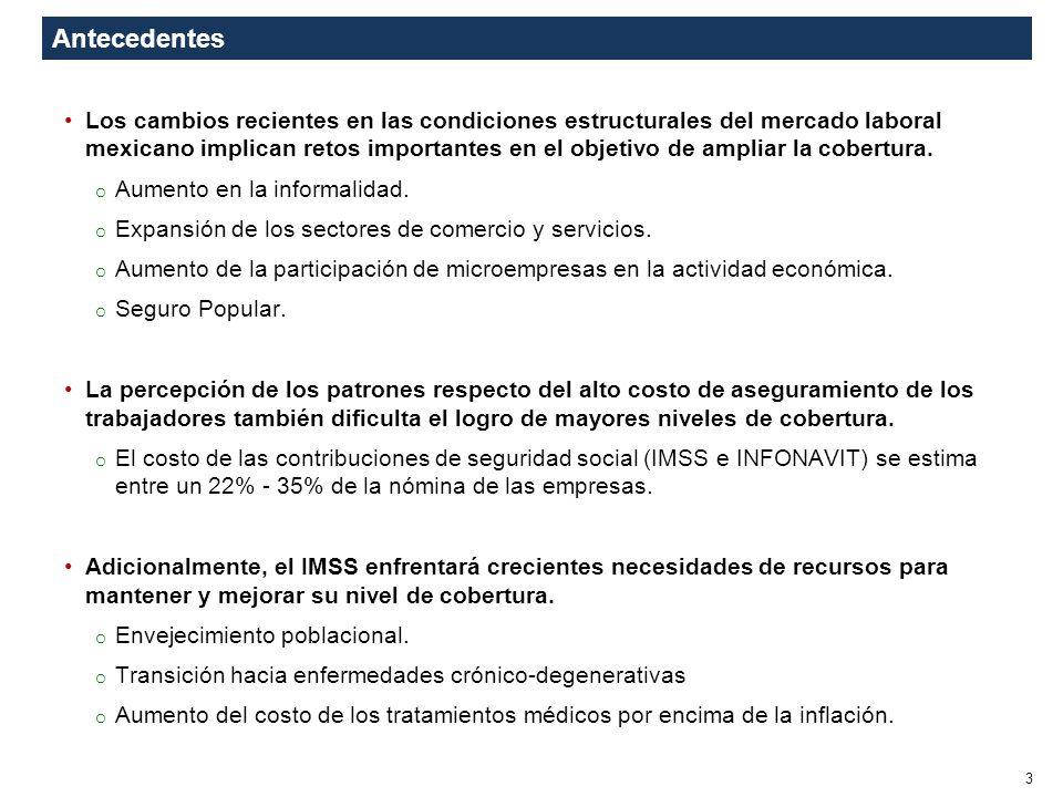 Antecedentes Los cambios recientes en las condiciones estructurales del mercado laboral mexicano implican retos importantes en el objetivo de ampliar