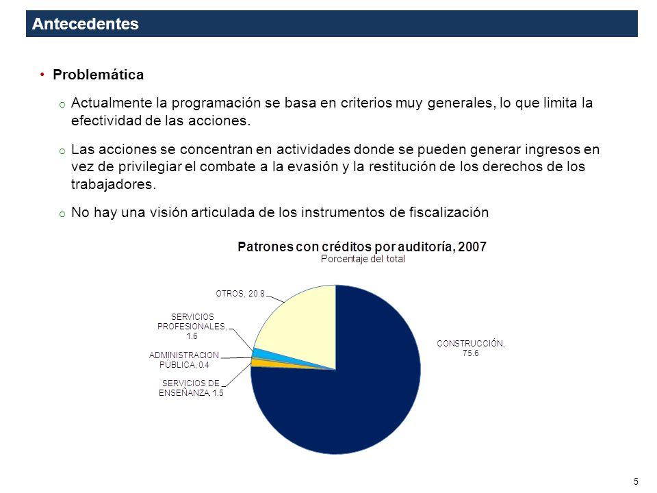 Nueva estrategia de fiscalización Premisas o Generación de efecto demostrativo.