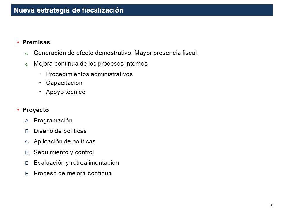 Nueva estrategia de fiscalización Premisas o Generación de efecto demostrativo. Mayor presencia fiscal. o Mejora continua de los procesos internos Pro