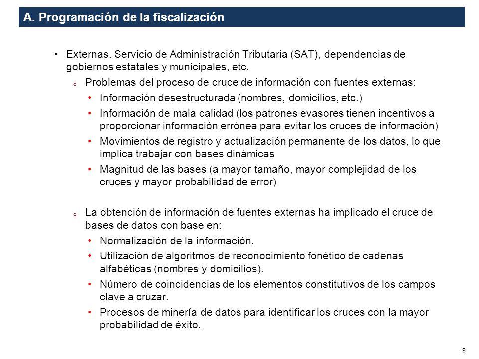 A. Programación de la fiscalización Externas. Servicio de Administración Tributaria (SAT), dependencias de gobiernos estatales y municipales, etc. o P