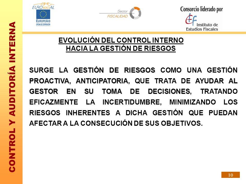 CONTROL Y AUDITORÍA INTERNA 10 EVOLUCIÓN DEL CONTROL INTERNO HACIA LA GESTIÓN DE RIESGOS GESTIÓN DE RIESGOS PROACTIVA, ANTICIPATORIAAYUDAR AL GESTOR E