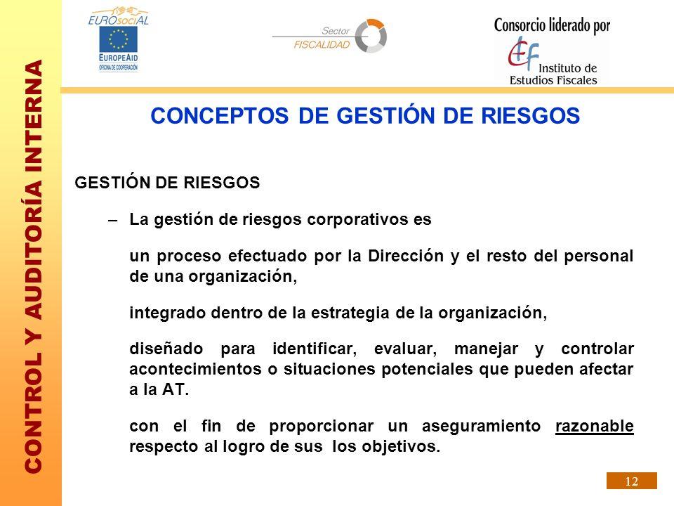 CONTROL Y AUDITORÍA INTERNA 12 CONCEPTOS DE GESTIÓN DE RIESGOS GESTIÓN DE RIESGOS –La gestión de riesgos corporativos es un proceso efectuado por la D