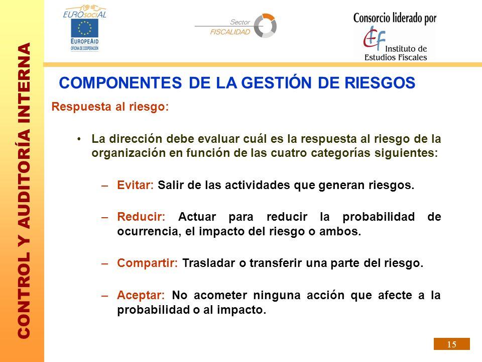 CONTROL Y AUDITORÍA INTERNA 15 Respuesta al riesgo: La dirección debe evaluar cuál es la respuesta al riesgo de la organización en función de las cuat