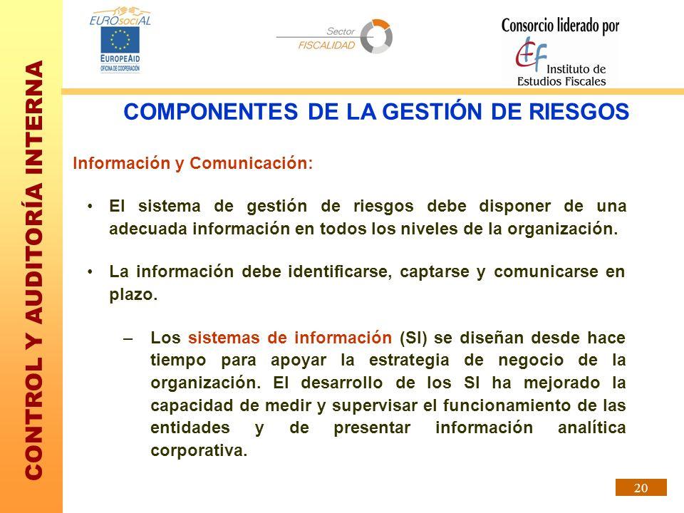 CONTROL Y AUDITORÍA INTERNA 20 Información y Comunicación: El sistema de gestión de riesgos debe disponer de una adecuada información en todos los niv