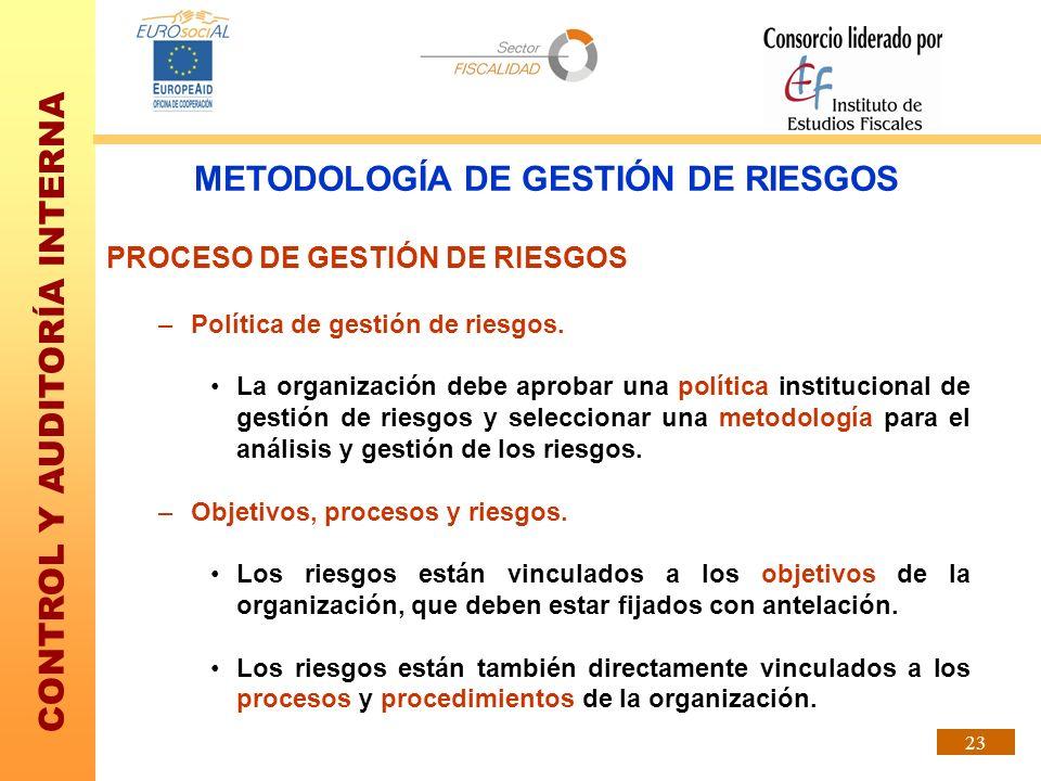 CONTROL Y AUDITORÍA INTERNA 23 PROCESO DE GESTIÓN DE RIESGOS –Política de gestión de riesgos. La organización debe aprobar una política institucional