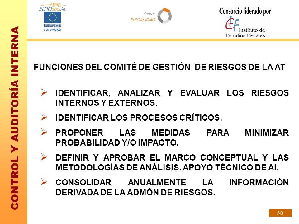 CONTROL Y AUDITORÍA INTERNA 30 FUNCIONES DEL COMITÉ DE GESTIÓN DE RIESGOS DE LA AT IDENTIFICAR, ANALIZAR Y EVALUAR LOS RIESGOS INTERNOS Y EXTERNOS. ID