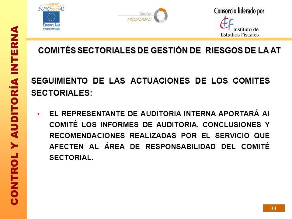 CONTROL Y AUDITORÍA INTERNA 34 SEGUIMIENTO DE LAS ACTUACIONES DE LOS COMITES SECTORIALES: EL REPRESENTANTE DE AUDITORIA INTERNA APORTARÁ Al COMITÉ LOS