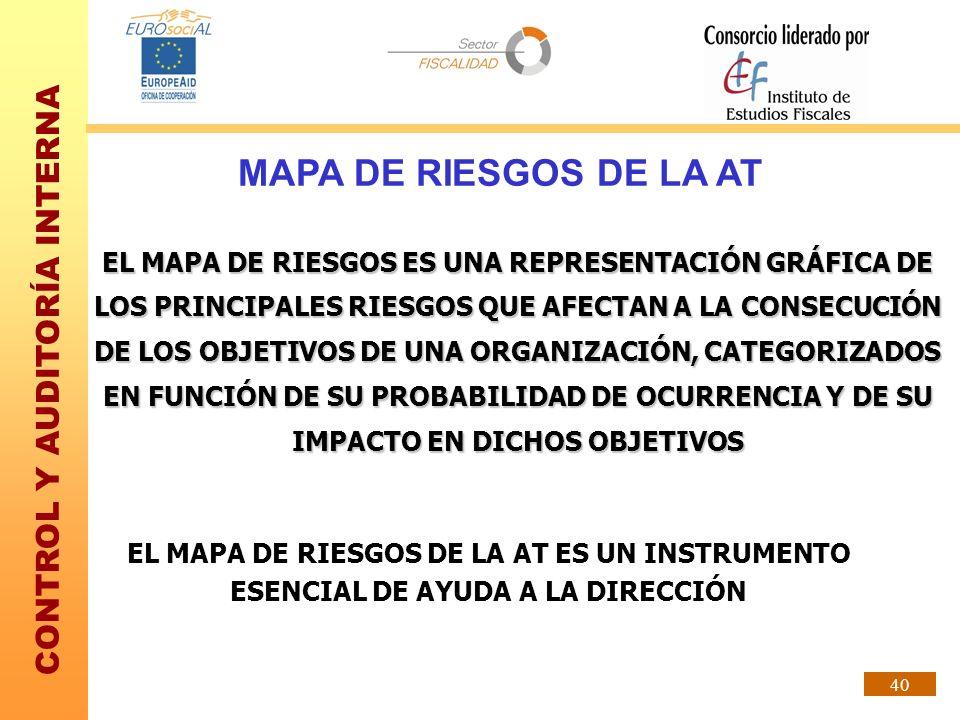 CONTROL Y AUDITORÍA INTERNA 40 MAPA DE RIESGOS DE LA AT EL MAPA DE RIESGOS ES UNA REPRESENTACIÓN GRÁFICA DE LOS PRINCIPALES RIESGOS QUE AFECTAN A LA C