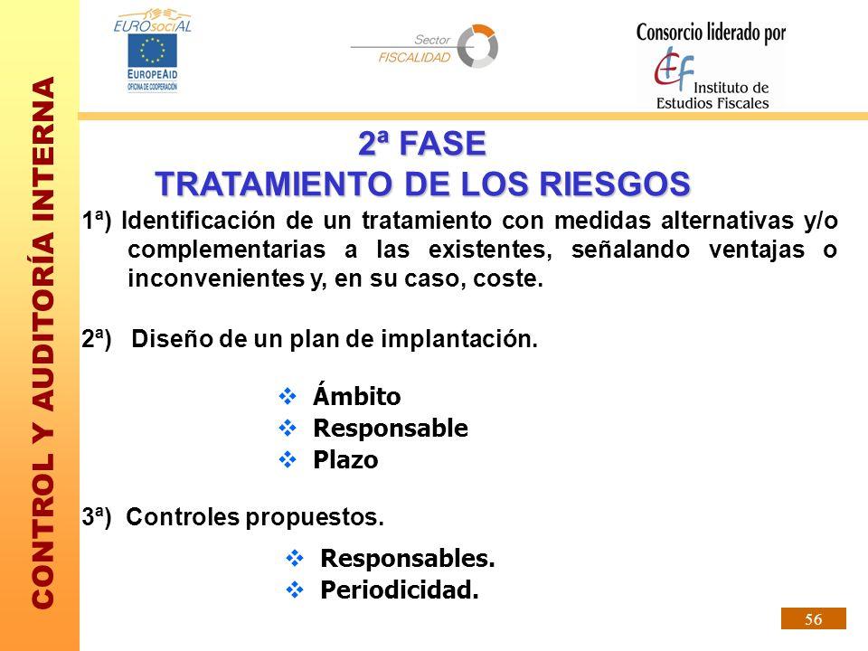 CONTROL Y AUDITORÍA INTERNA 56 1ª) Identificación de un tratamiento con medidas alternativas y/o complementarias a las existentes, señalando ventajas
