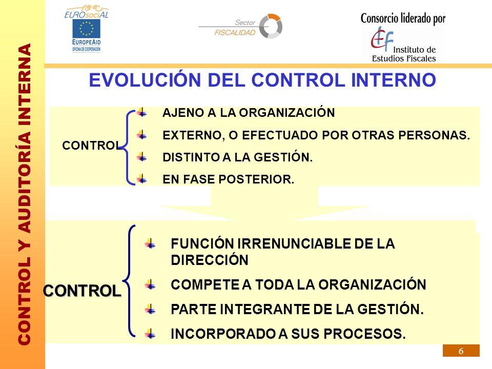 CONTROL Y AUDITORÍA INTERNA 6 EVOLUCIÓN DEL CONTROL INTERNO CONTROL AJENO A LA ORGANIZACIÓN EXTERNO, O EFECTUADO POR OTRAS PERSONAS. DISTINTO A LA GES