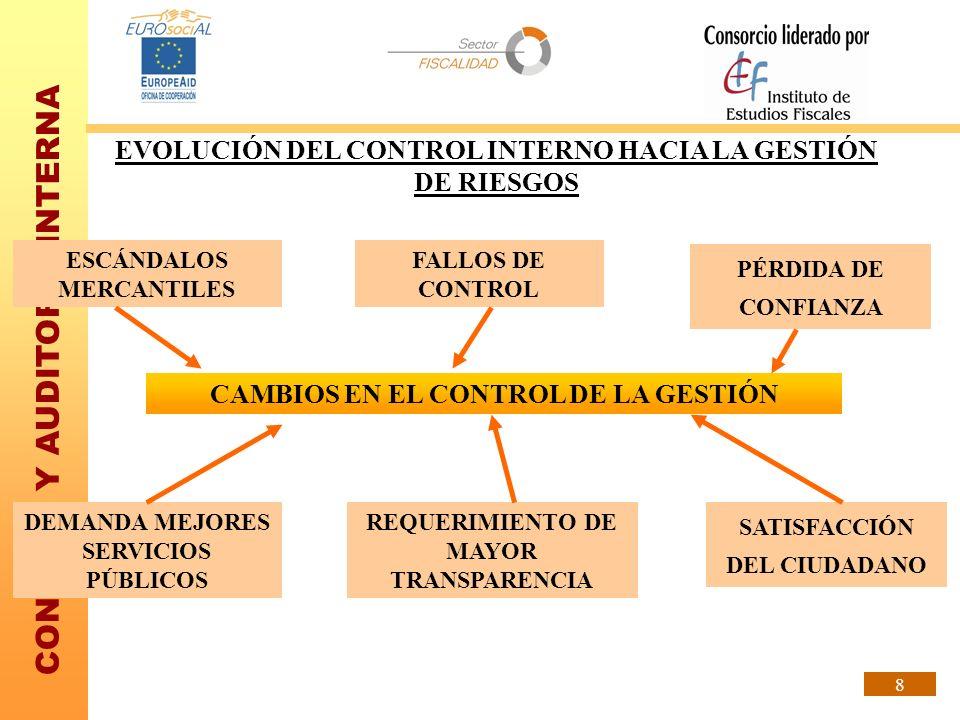 CONTROL Y AUDITORÍA INTERNA 8 EVOLUCIÓN DEL CONTROL INTERNO HACIA LA GESTIÓN DE RIESGOS ESCÁNDALOS MERCANTILES FALLOS DE CONTROL PÉRDIDA DE CONFIANZA
