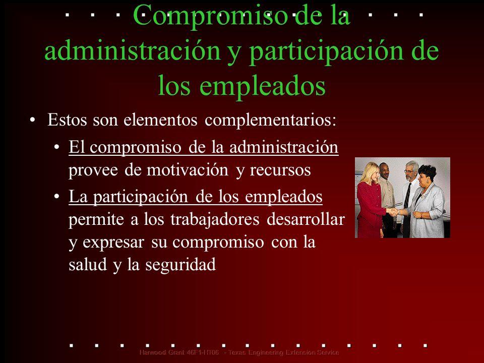 Compromiso de la administración y participación de los empleados Estos son elementos complementarios: El compromiso de la administración provee de mot