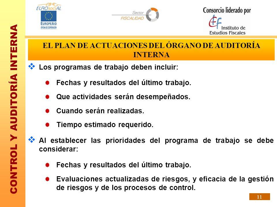 CONTROL Y AUDITORÍA INTERNA 11 Los programas de trabajo deben incluir: Fechas y resultados del último trabajo. Que actividades serán desempeñados. Cua