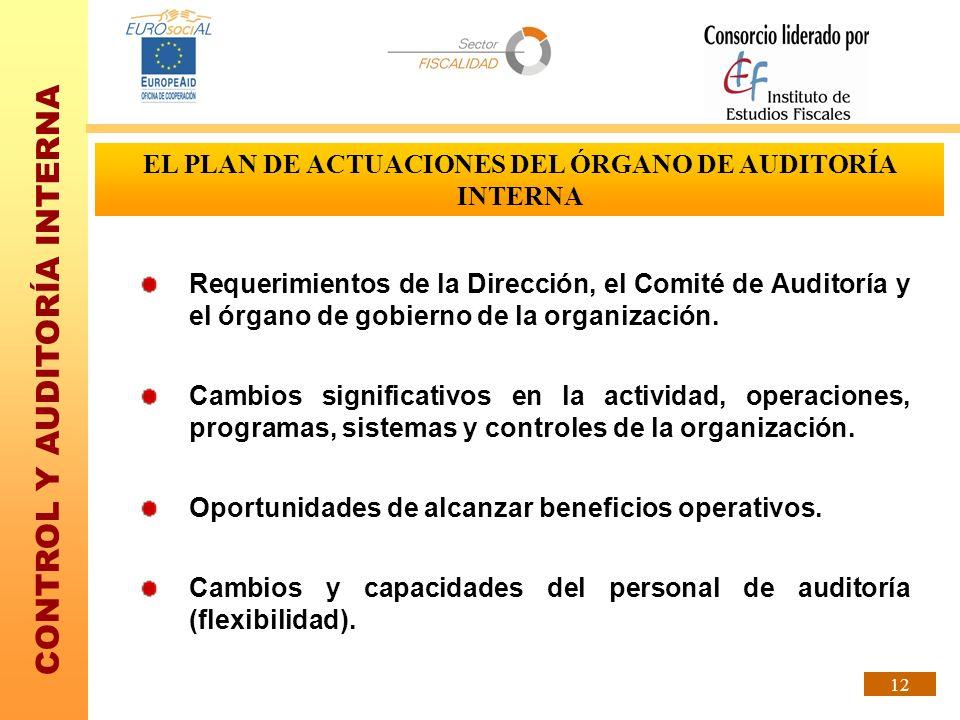 CONTROL Y AUDITORÍA INTERNA 12 Requerimientos de la Dirección, el Comité de Auditoría y el órgano de gobierno de la organización. Cambios significativ