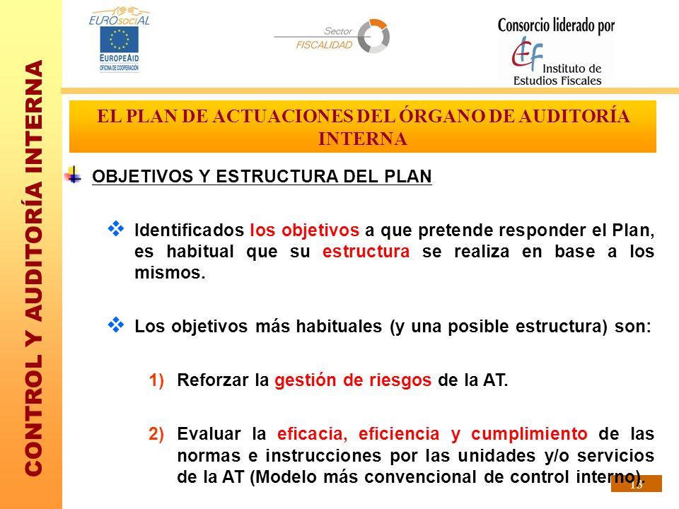 CONTROL Y AUDITORÍA INTERNA 13 EL PLAN DE ACTUACIONES DEL ÓRGANO DE AUDITORÍA INTERNA OBJETIVOS Y ESTRUCTURA DEL PLAN Identificados los objetivos a qu