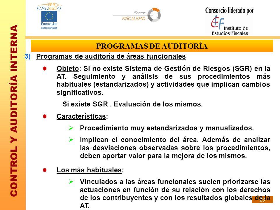 CONTROL Y AUDITORÍA INTERNA 23 PROGRAMAS DE AUDITORÍA 3)Programas de auditoría de áreas funcionales Objeto: Si no existe Sistema de Gestión de Riesgos