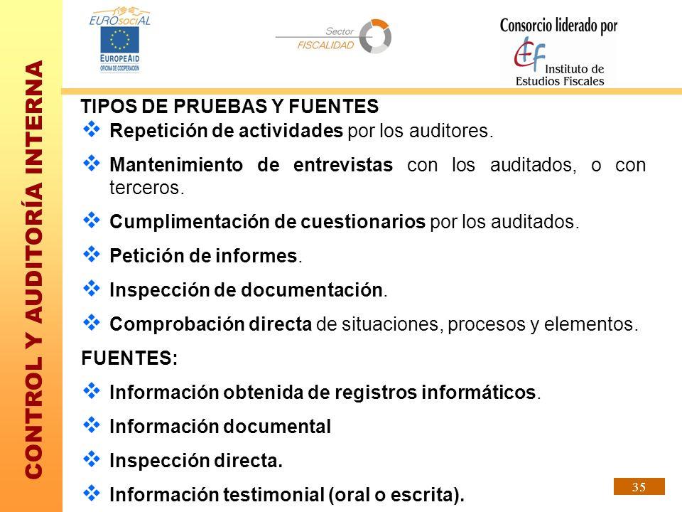 CONTROL Y AUDITORÍA INTERNA 35 TIPOS DE PRUEBAS Y FUENTES Repetición de actividades por los auditores. Mantenimiento de entrevistas con los auditados,