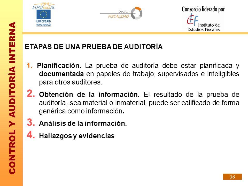 CONTROL Y AUDITORÍA INTERNA 36 ETAPAS DE UNA PRUEBA DE AUDITORÍA 1.Planificación. La prueba de auditoría debe estar planificada y documentada en papel