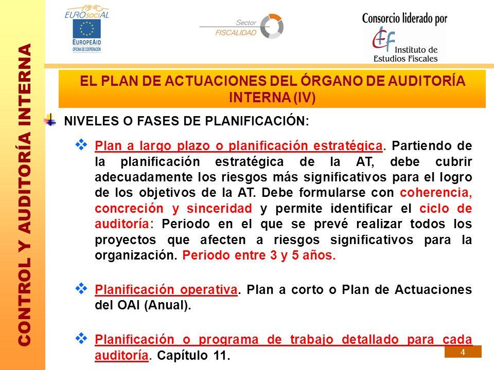 CONTROL Y AUDITORÍA INTERNA 35 TIPOS DE PRUEBAS Y FUENTES Repetición de actividades por los auditores.