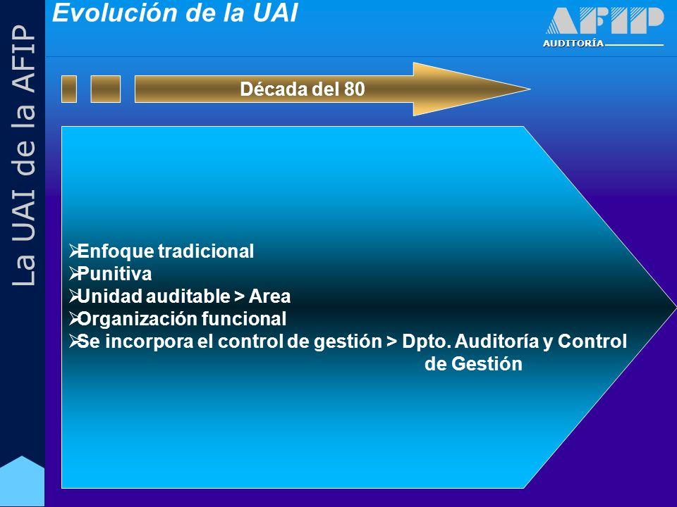 AUDITORÍA La UAI de la AFIP Enfoque tradicional Punitiva Unidad auditable > Area Organización funcional Se incorpora el control de gestión > Dpto.