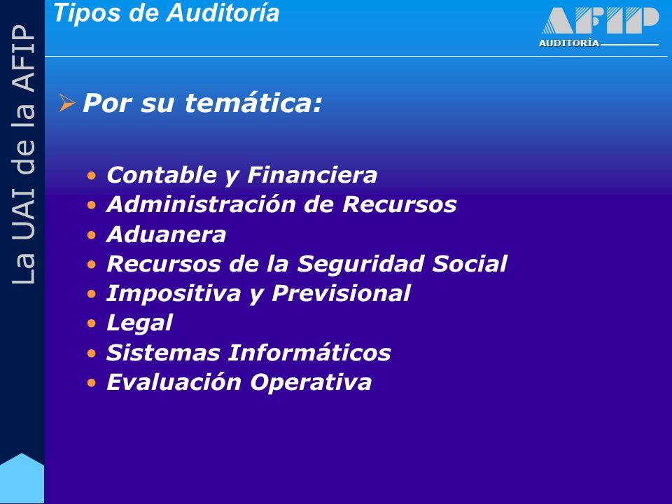 AUDITORÍA La UAI de la AFIP Tipos de Auditoría Por su temática: Contable y Financiera Administración de Recursos Aduanera Recursos de la Seguridad Social Impositiva y Previsional Legal Sistemas Informáticos Evaluación Operativa