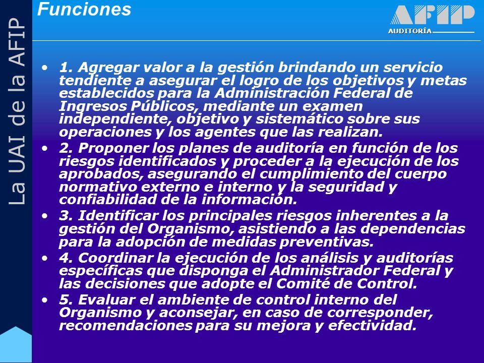 AUDITORÍA Funciones 1.