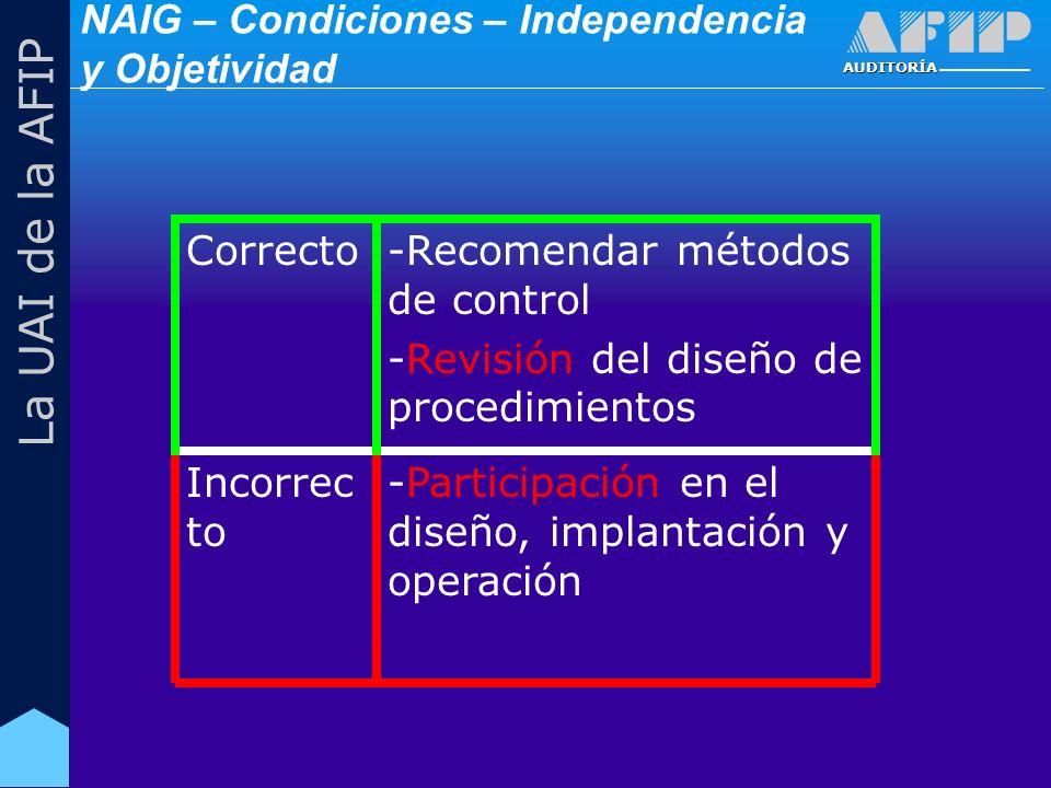 AUDITORÍA La UAI de la AFIP -Participación en el diseño, implantación y operación Incorrec to -Recomendar métodos de control -Revisión del diseño de procedimientos Correcto NAIG – Condiciones – Independencia y Objetividad