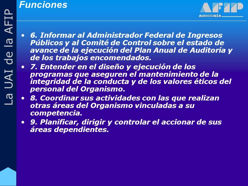 AUDITORÍA La UAI de la AFIP Funciones 6.