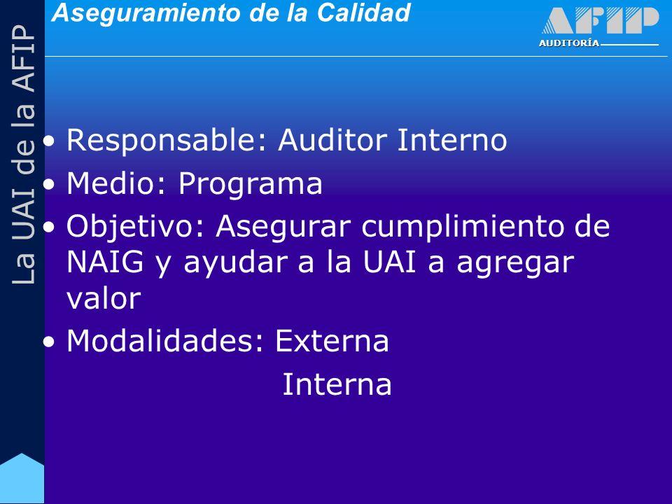 AUDITORÍA La UAI de la AFIP Aseguramiento de la Calidad Responsable: Auditor Interno Medio: Programa Objetivo: Asegurar cumplimiento de NAIG y ayudar a la UAI a agregar valor Modalidades: Externa Interna