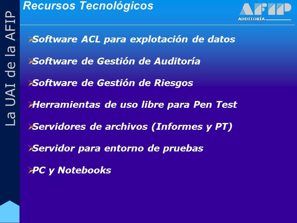 AUDITORÍA La UAI de la AFIP Recursos Tecnológicos Software ACL para explotación de datos Software de Gestión de Auditoría Software de Gestión de Riesgos Herramientas de uso libre para Pen Test Servidores de archivos (Informes y PT) Servidor para entorno de pruebas PC y Notebooks