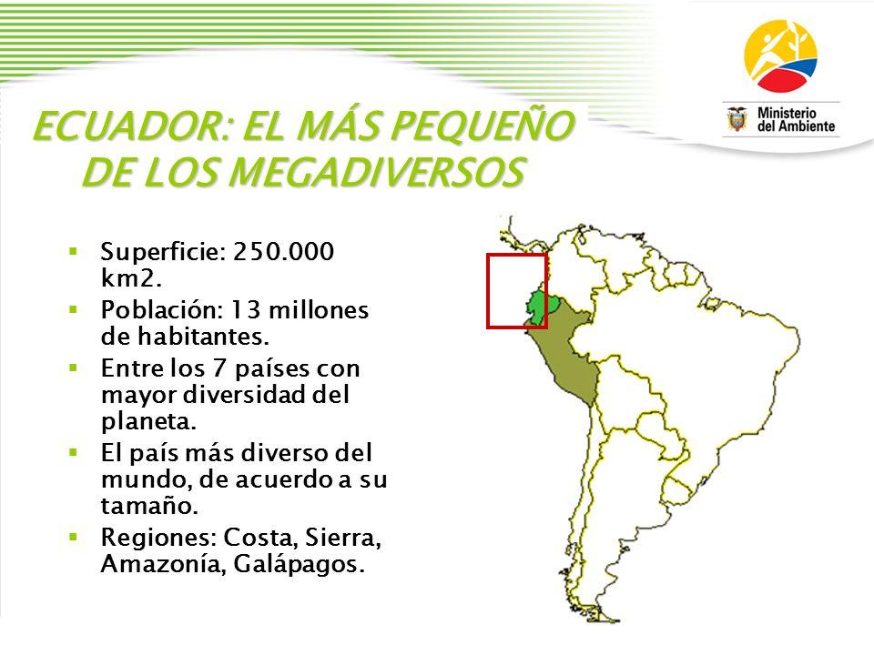 ECUADOR: EL MÁS PEQUEÑO DE LOS MEGADIVERSOS Superficie: 250.000 km2. Población: 13 millones de habitantes. Entre los 7 países con mayor diversidad del