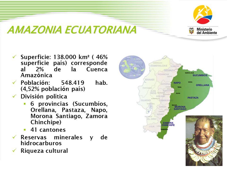 AMAZONIA ECUATORIANA Superficie: 138.000 km ² ( 46% superficie pa í s) corresponde al 2% de la Cuenca Amaz ó nica Poblaci ó n: 548.419 hab. (4,52% pob