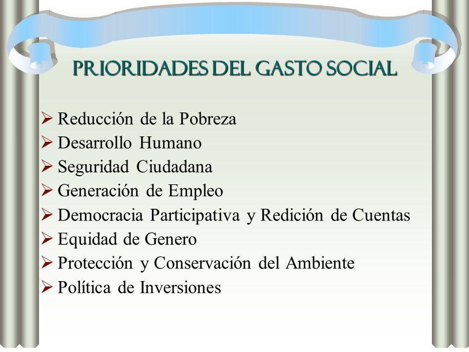 PRIORIDADES DEL GASTO SOCIAL Reducción de la Pobreza Desarrollo Humano Seguridad Ciudadana Generación de Empleo Democracia Participativa y Redición de