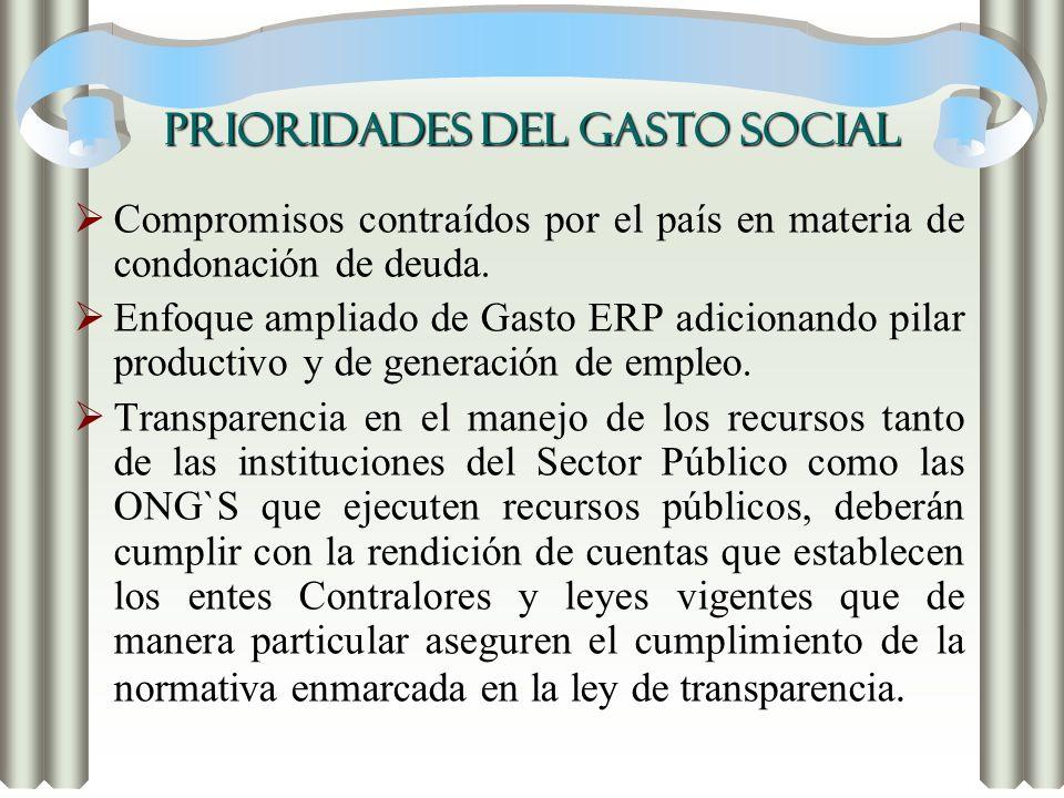 PRIORIDADES DEl GASTO SOCIAL Compromisos contraídos por el país en materia de condonación de deuda. Enfoque ampliado de Gasto ERP adicionando pilar pr