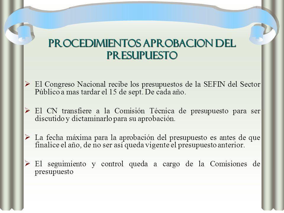 PROCEDIMIENTOS APROBACION DEL PRESUPUESTO El Congreso Nacional recibe los presupuestos de la SEFIN del Sector Público a mas tardar el 15 de sept. De c