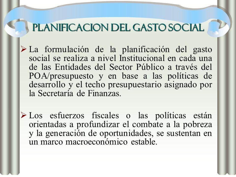 PLANIFICACION DEL GASTO SOCIAL La formulación de la planificación del gasto social se realiza a nivel Institucional en cada una de las Entidades del S