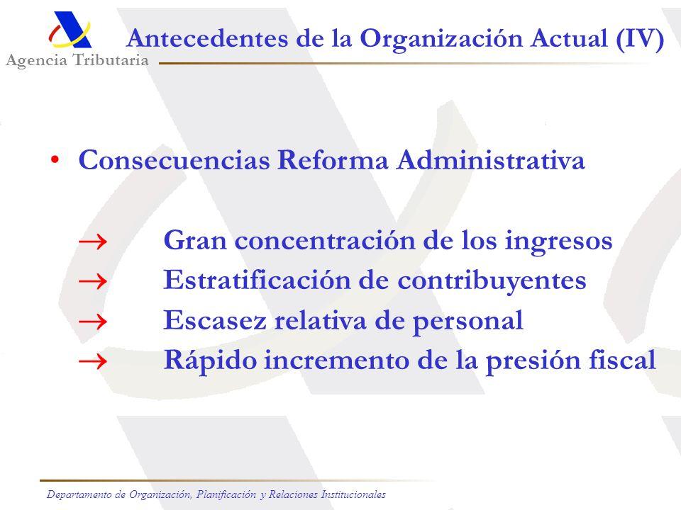 Agencia Tributaria Departamento de Organización, Planificación y Relaciones Institucionales Antecedentes de la Organización Actual (III) N.P.G.T.: Pri