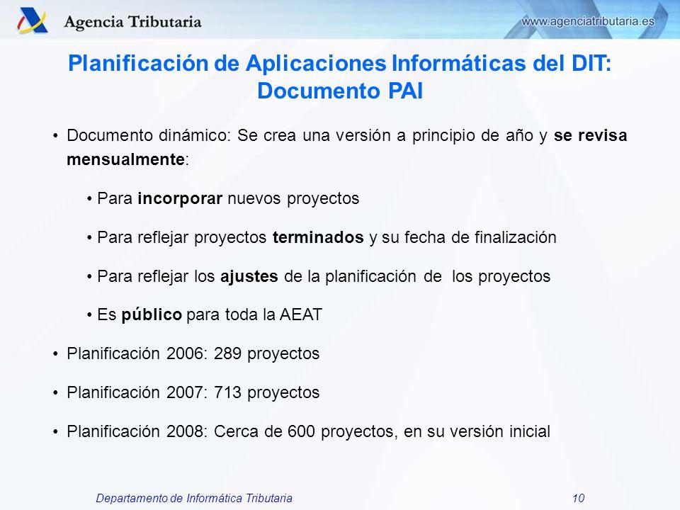 Departamento de Informática Tributaria10 Planificación de Aplicaciones Informáticas del DIT: Documento PAI Documento dinámico: Se crea una versión a p