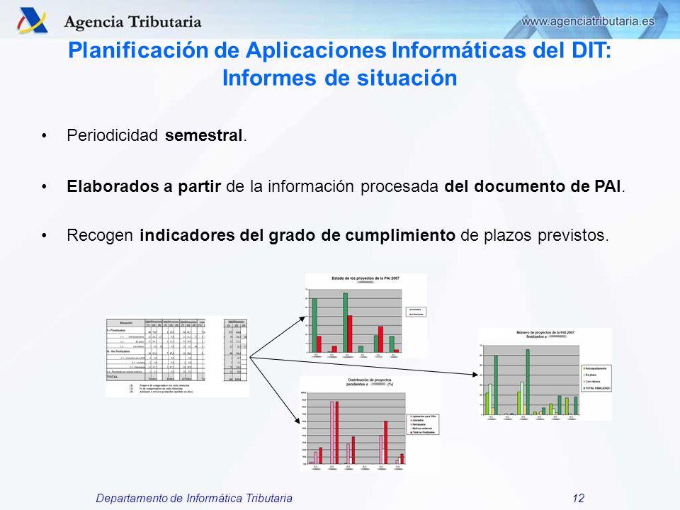 Departamento de Informática Tributaria12 Planificación de Aplicaciones Informáticas del DIT: Informes de situación Periodicidad semestral. Elaborados
