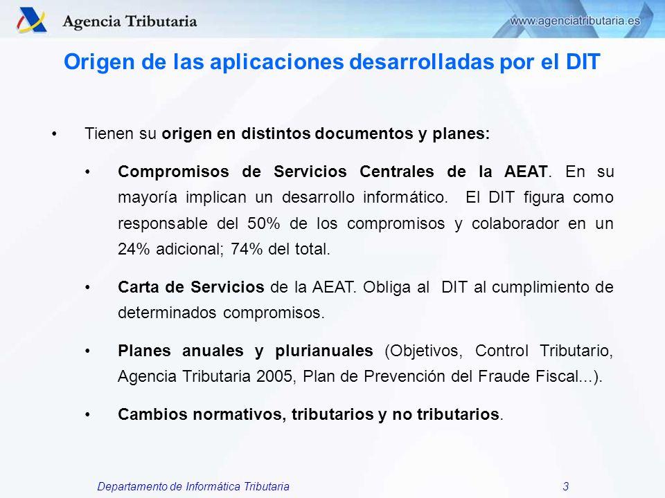 Departamento de Informática Tributaria4 Solicitud de Desarrollos Informáticos (SDI) Las peticiones de desarrollos informáticos deben hacerla los Departamentos y Servicios Centrales de la AEAT, a través del Protocolo para la Solicitud de Desarrollos Informáticos al DIT (Instrucción 1/2007).