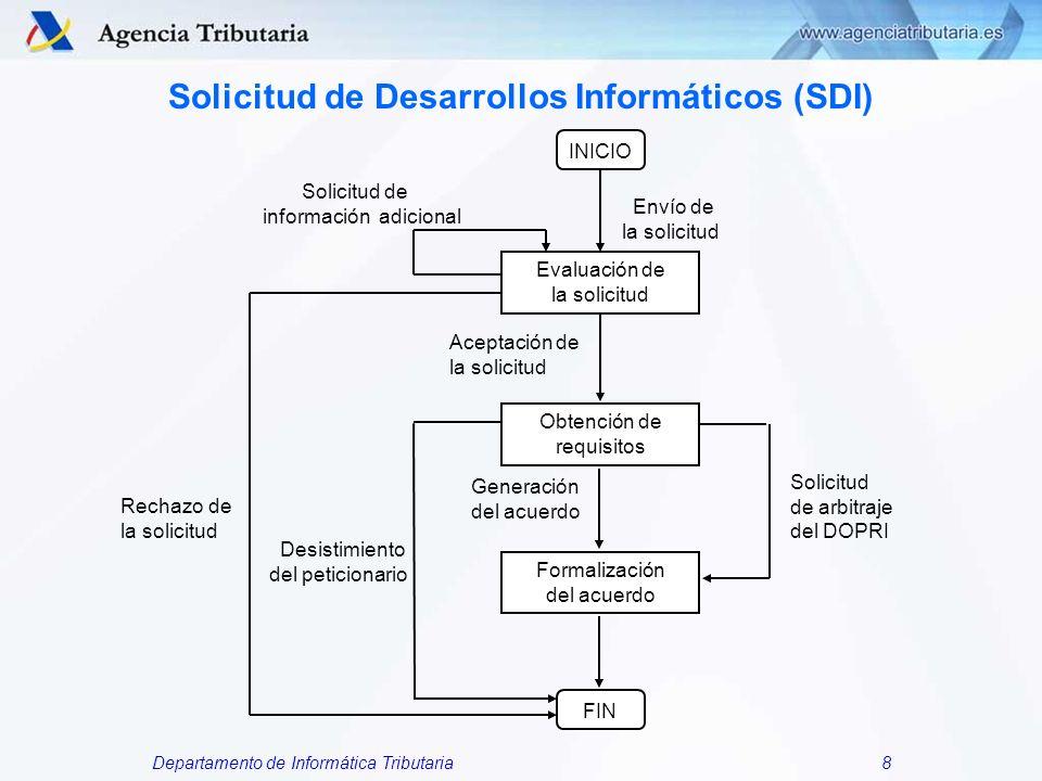 Departamento de Informática Tributaria8 Solicitud de Desarrollos Informáticos (SDI) INICIO Evaluación de la solicitud Envío de la solicitud Solicitud
