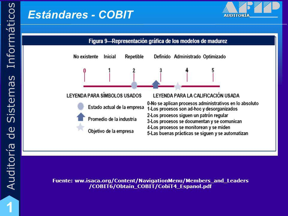 AUDITORÍA Auditoría de Sistemas Informáticos 1 Fuente: ww.isaca.org/Content/NavigationMenu/Members_and_Leaders /COBIT6/Obtain_COBIT/CobiT4_Espanol.pdf
