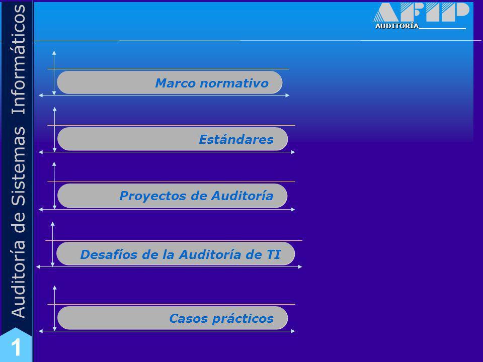 AUDITORÍA Auditoría de Sistemas Informáticos 1 Marco Normativo SIGEN - SDG AUI: Sub.